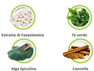 keto slim fit ingredienti